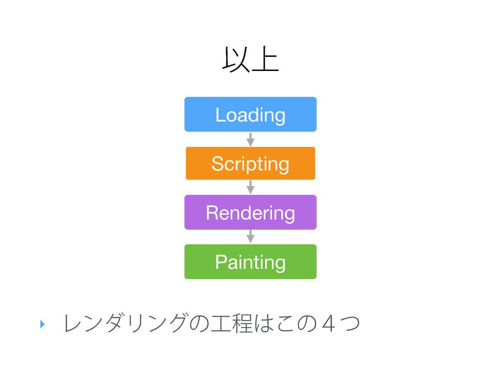 Ҏ্ ‣ ϨϯμϦϯάͷఔ͜ͷ̐ͭ Loading Scripting Rendering...