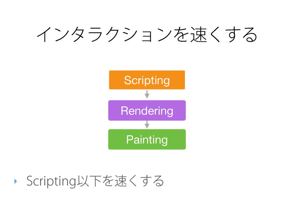 ΠϯλϥΫγϣϯΛ͘͢Δ Rendering Painting ‣ 4DSJQUJOHҎԼΛ...