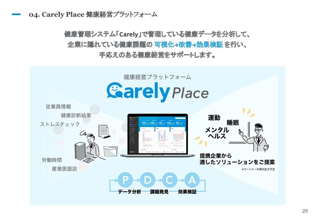 25 健康管理システム「Carely」で管理している健康データを分析して、 企業に隠れている健...