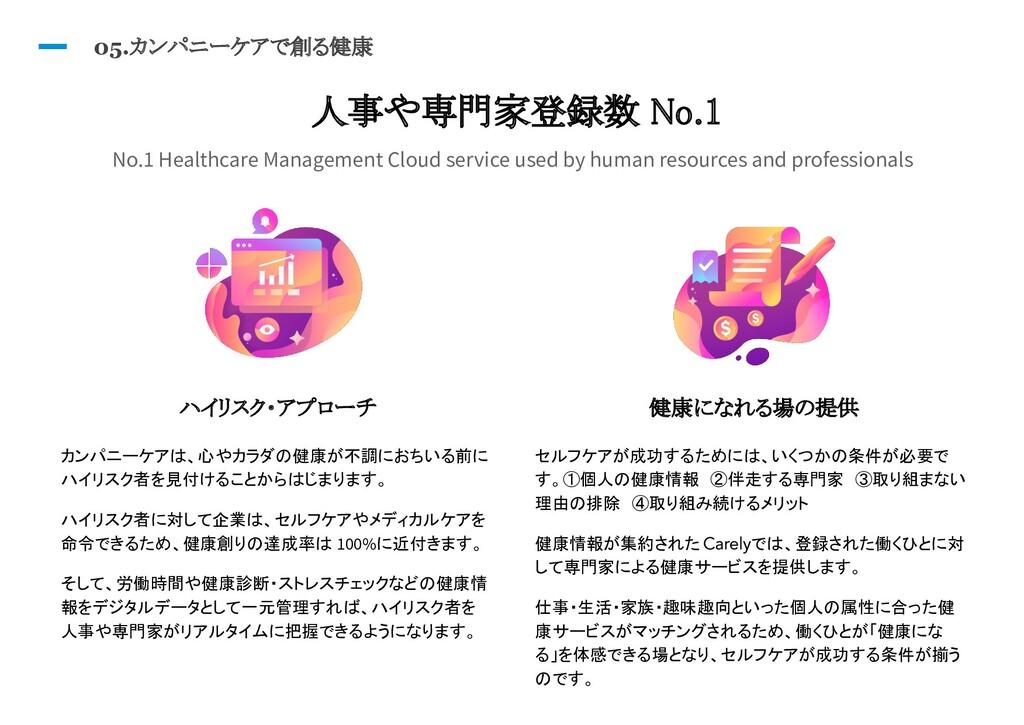 05.カンパニーケアで創る健康 ハイリスク・アプローチ カンパニーケアは、心やカラダの健康が...