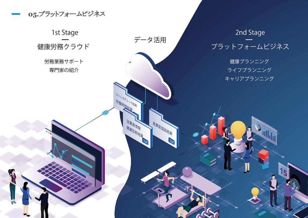 05.プラットフォームビジネス