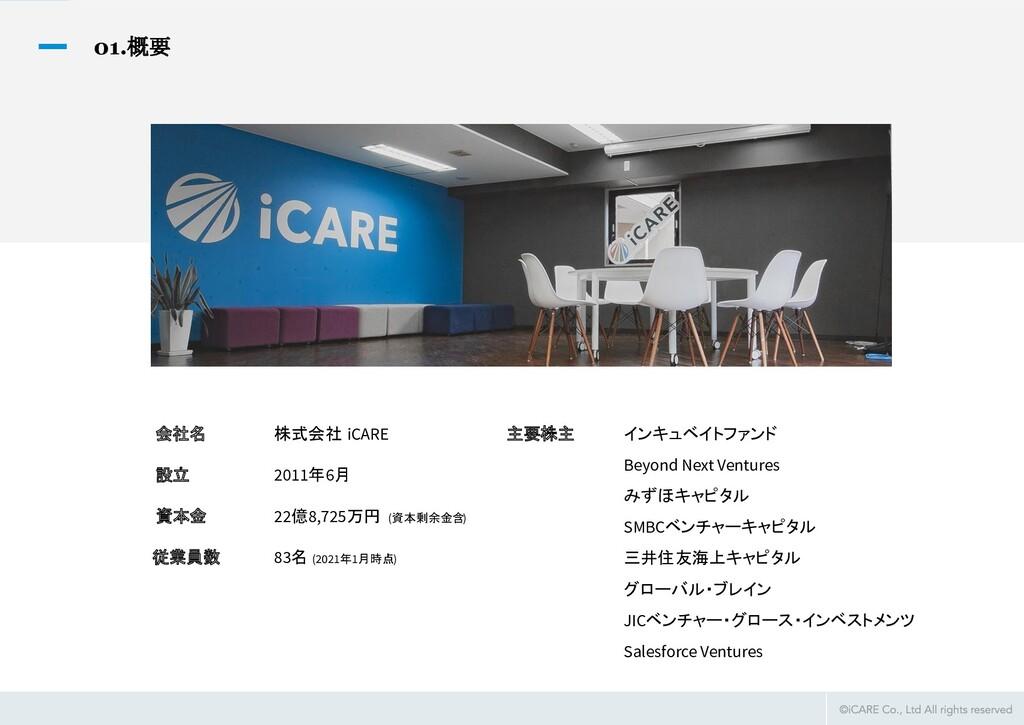 01.概要 会社名 設立 資本金 従業員数 株式会社 iCARE 2011年6月 22億8,...