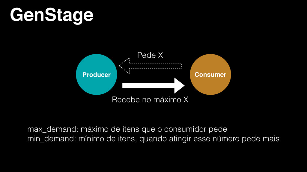 GenStage Producer Consumer Pede X Recebe no máx...