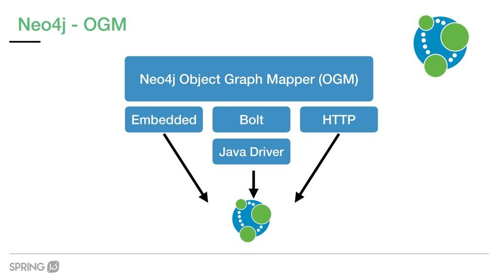 Neo4j - OGM Java Driver Neo4j Object Graph Mapp...
