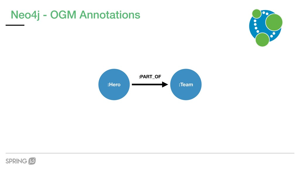 Neo4j - OGM Annotations :Hero :PART_OF :Team