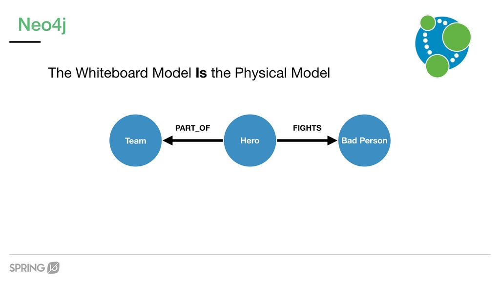 Neo4j The Whiteboard Model Is the Physical Mode...