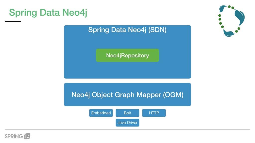 Neo4j Object Graph Mapper (OGM) Java Driver Emb...