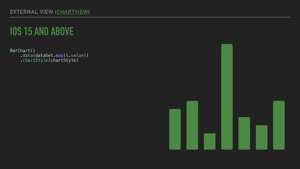 EXTERNAL VIEW (CHARTVIEW) IOS 15 AND ABOVE BarC...