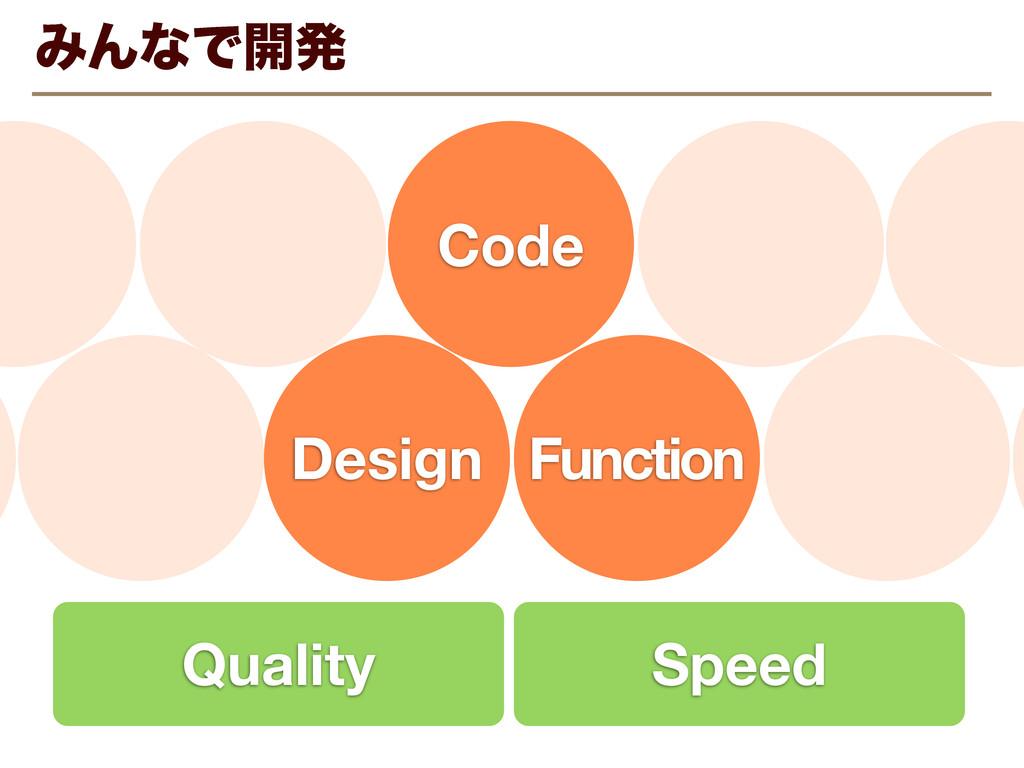 ΈΜͳͰ։ൃ Code Design Function Quality Speed
