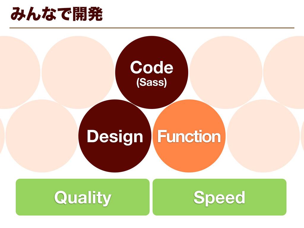 ΈΜͳͰ։ൃ Code (Sass) Design Function Quality Speed
