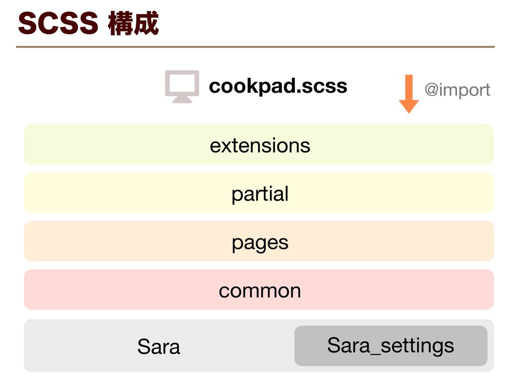 4$44ߏ Sara Sara_settings cookpad.scss partial...