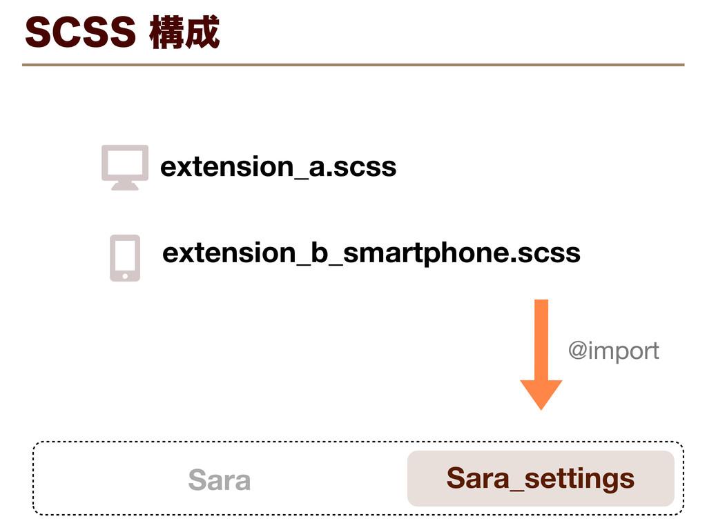 4$44ߏ Sara Sara_settings extension_a.scss @im...