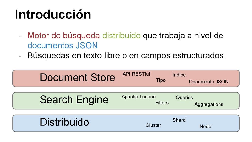 Introducción - Motor de búsqueda distribuido qu...