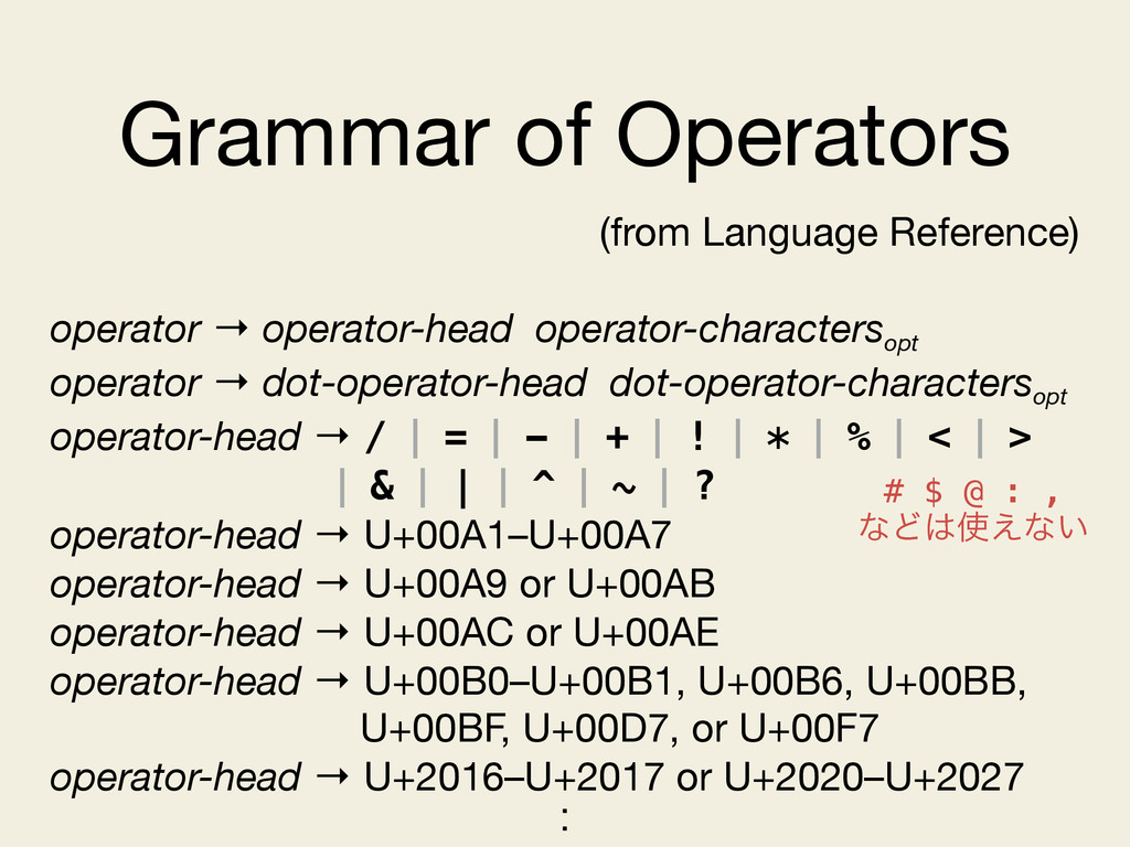 Grammar of Operators (from Language Reference) ...