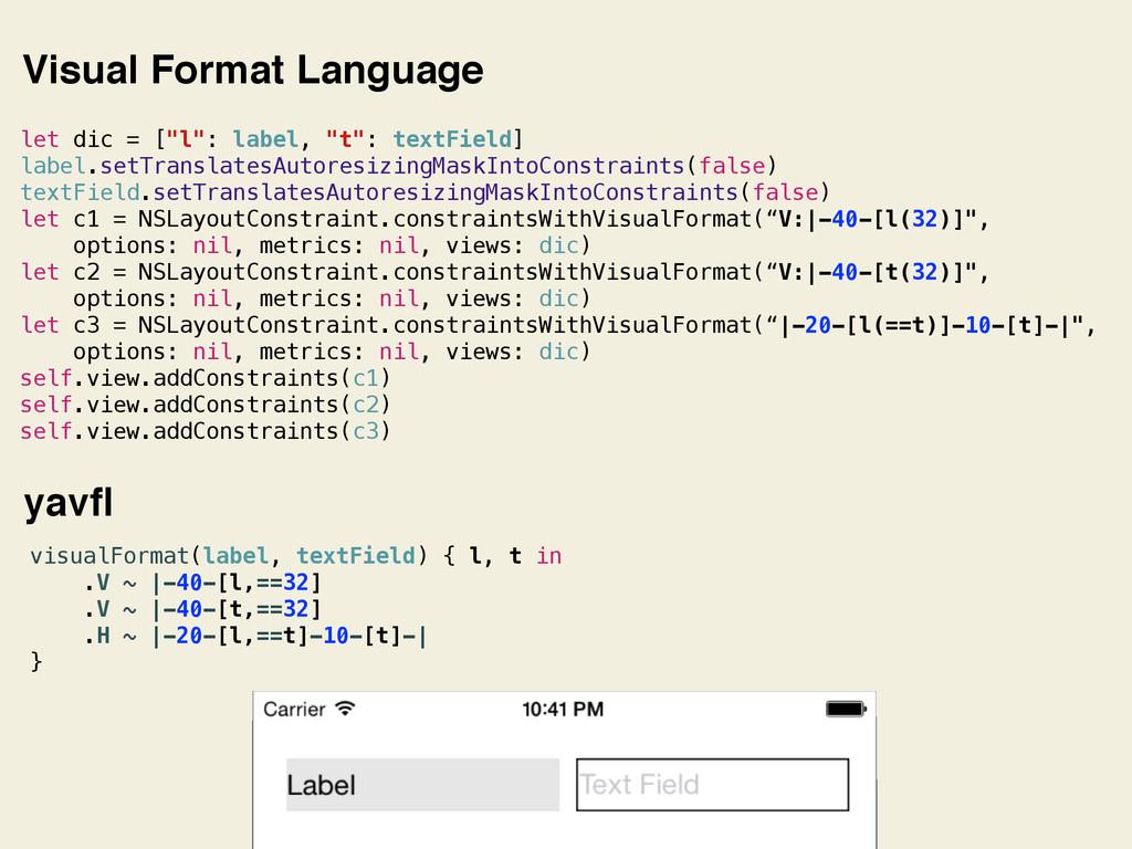 Visual Format Language yavfl visualFormat(label,...