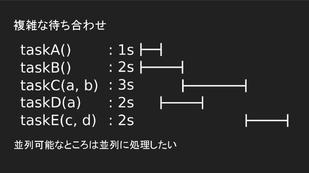 複雑な待ち合わせ 並列可能なところは並列に処理したい