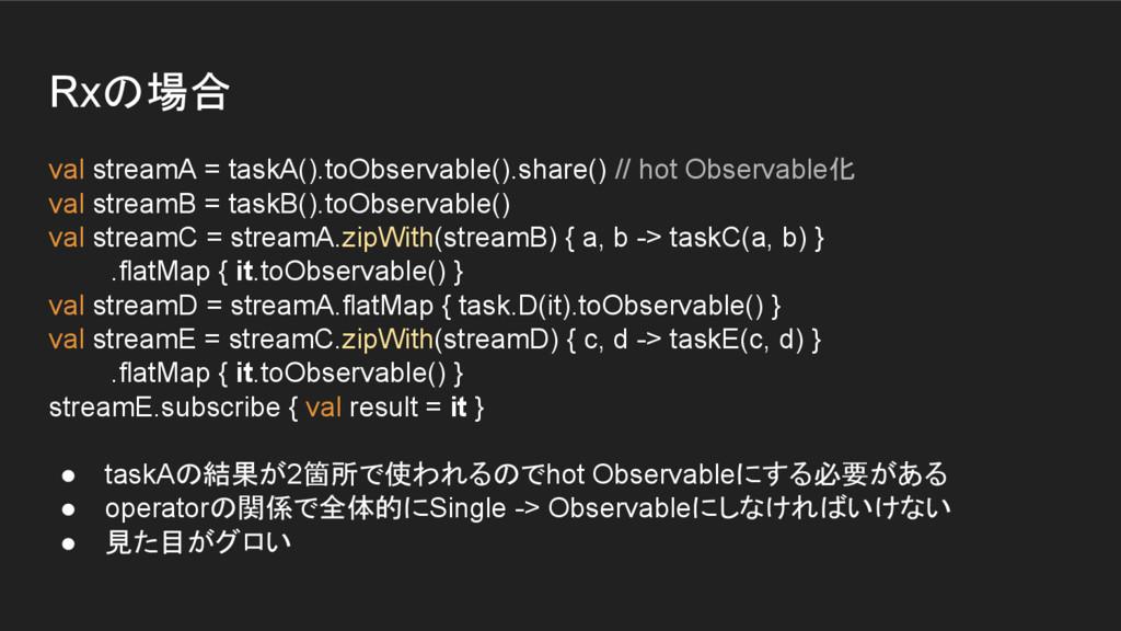 Rxの場合 val streamA = taskA().toObservable().shar...