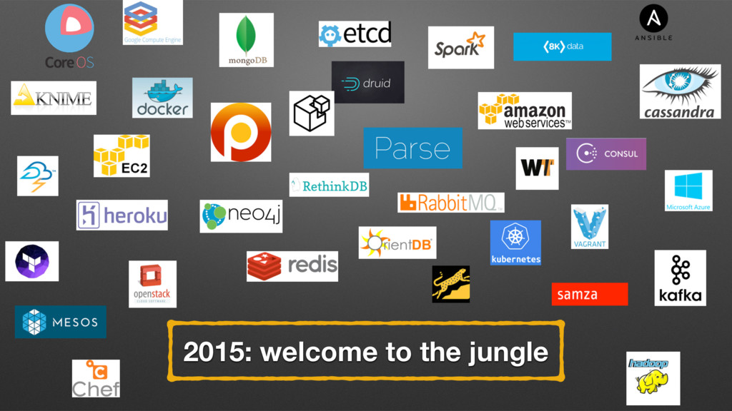2015: welcome to the jungle