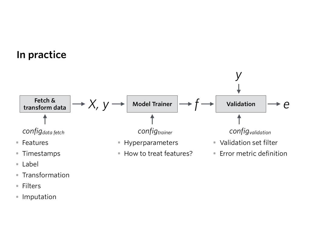 In practice X, y f Model Trainer e Validation y...