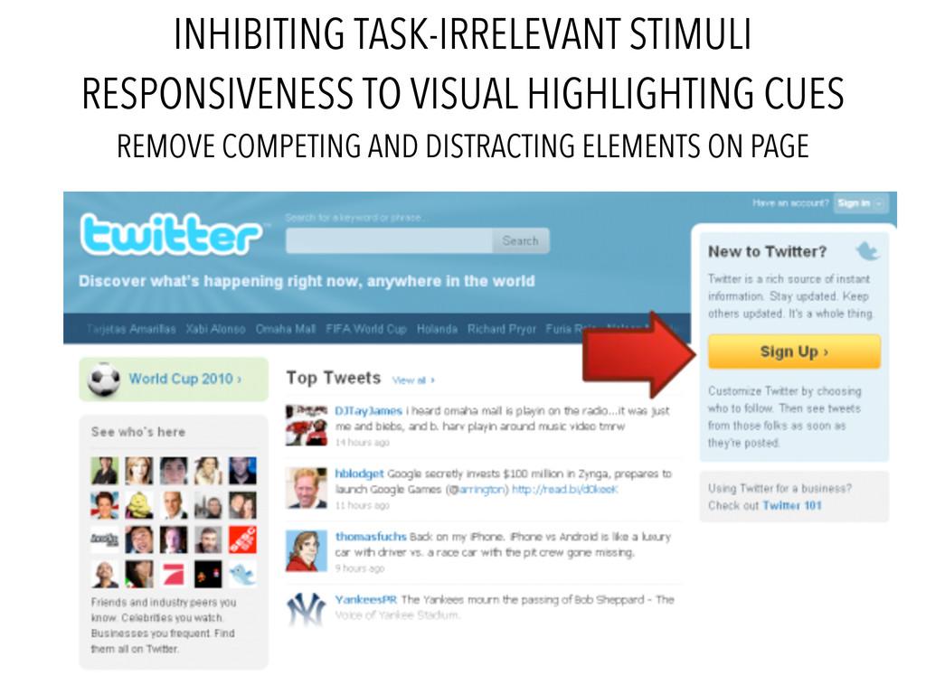 INHIBITING TASK-IRRELEVANT STIMULI RESPONSIVENE...