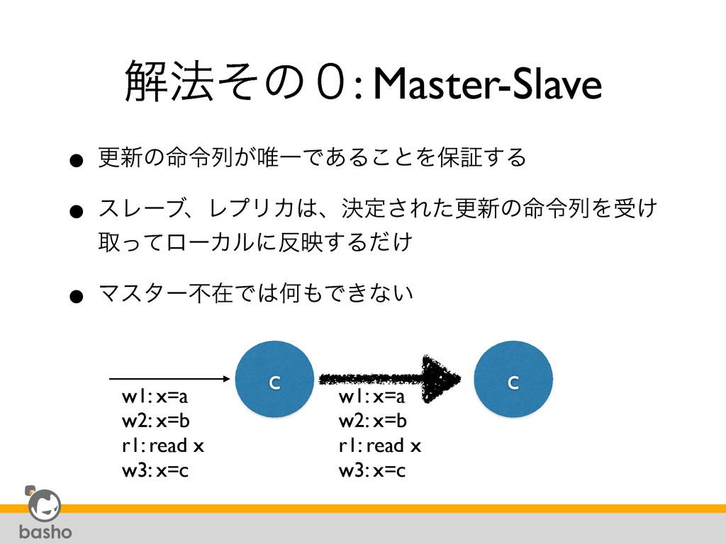 ղ๏ͦͷ̌: Master-Slave • ߋ৽ͷ໋ྩྻ͕།ҰͰ͋Δ͜ͱΛอূ͢Δ • εϨʔ...