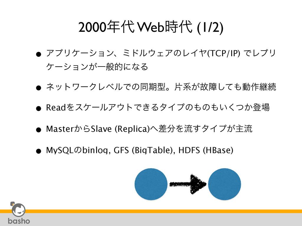 2000 Web (1/2) • ΞϓϦέʔγϣϯɺϛυϧΣΞͷϨΠϠ(TCP/IP...