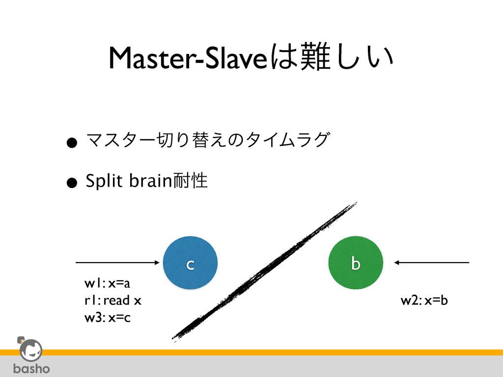 Master-Slave͍͠ • ϚελʔΓସ͑ͷλΠϜϥά • Split brain...