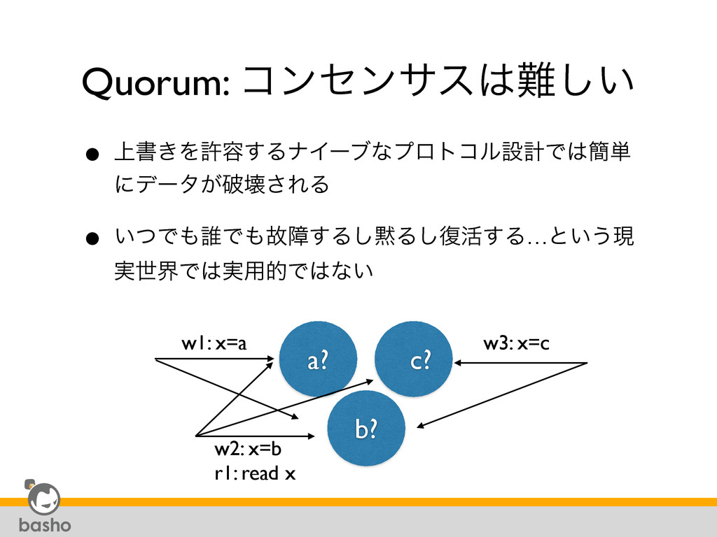 Quorum: ίϯηϯαε͍͠ • ্ॻ͖Λڐ༰͢ΔφΠʔϒͳϓϩτίϧઃܭͰ؆୯ ʹ...