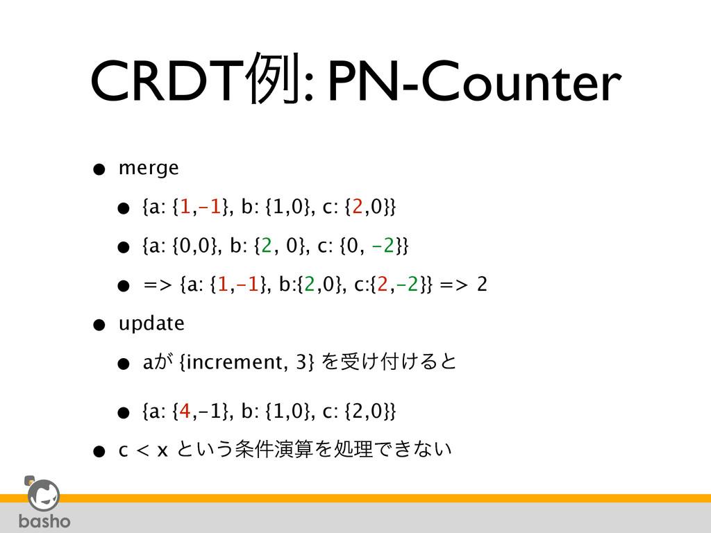 CRDTྫ: PN-Counter • merge • {a: {1,-1}, b: {1,0...