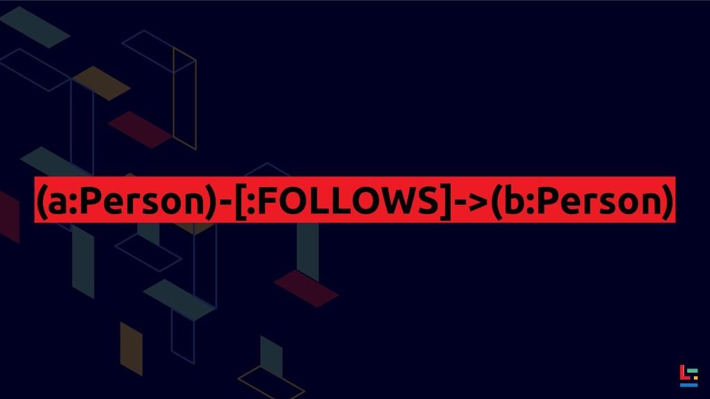 (a:Person)-[:FOLLOWS]->(b:Person)