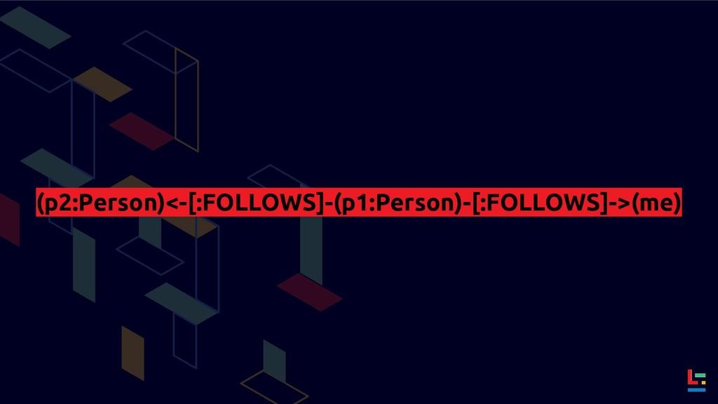 (p2:Person)<-[:FOLLOWS]-(p1:Person)-[:FOLLOWS]-...