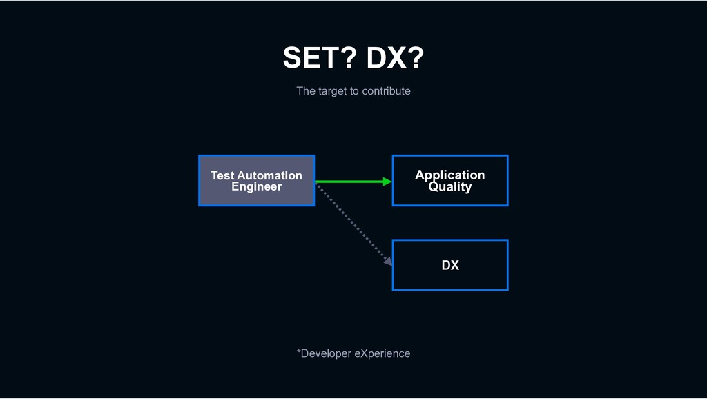 SET? DX? The target to contribute Test Automati...