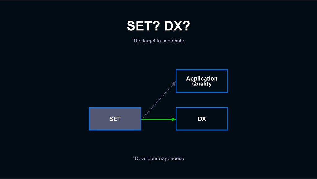 SET? DX? The target to contribute *Developer eX...