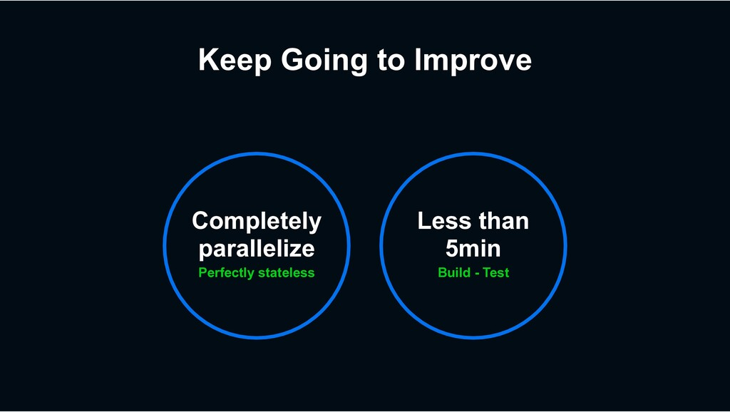 Keep Going to Improve Perfectly stateless Compl...