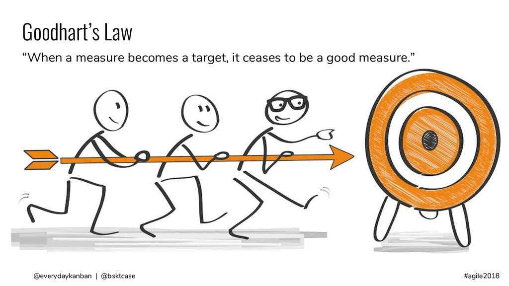 @everydaykanban | @bsktcase #agile2018 Goodhart...
