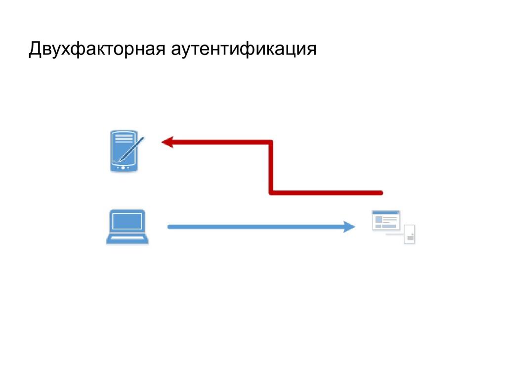 Двухфакторная аутентификация