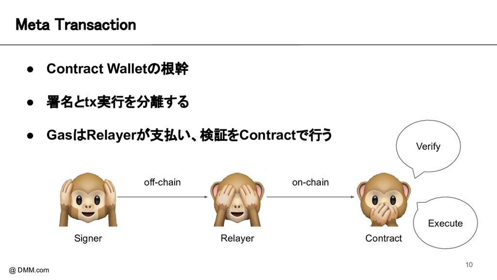 Meta Transaction