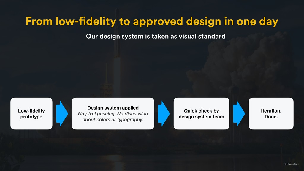 @HonzaTmn From low-fidelity to approved design ...