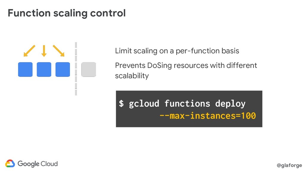 @glaforge Function scaling control Limit scalin...