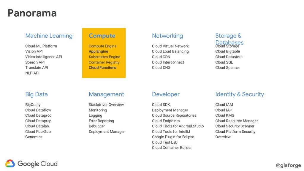 @glaforge Machine Learning Cloud ML Platform Vi...