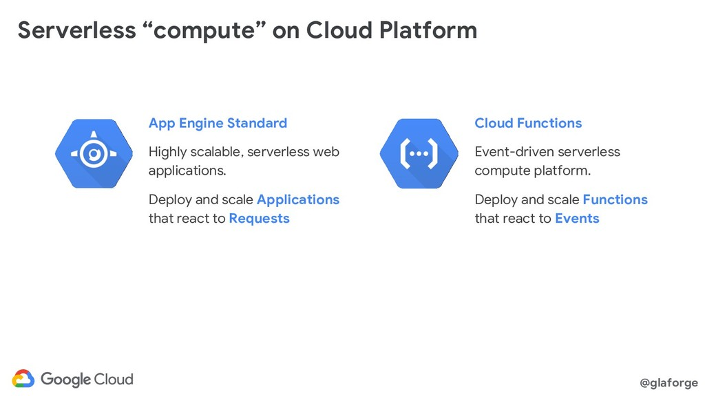 "@glaforge Serverless ""compute"" on Cloud Platfor..."