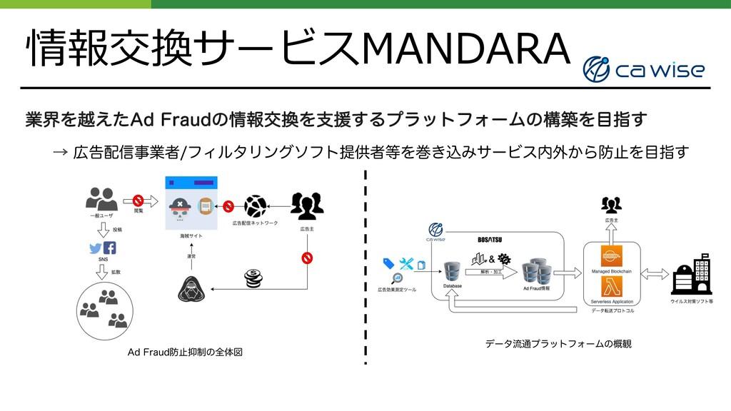 """情報交換サービスMANDARA ۀքΛӽ͑ͨ""""E'SBVEͷใަΛࢧԉ͢ΔϓϥοτϑΥʔ..."""