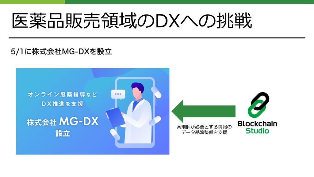 医薬品販売領域のDXへの挑戦 ʹגࣜձࣾ.(%9Λઃཱ 薬剤師が必要とする情報の デー...