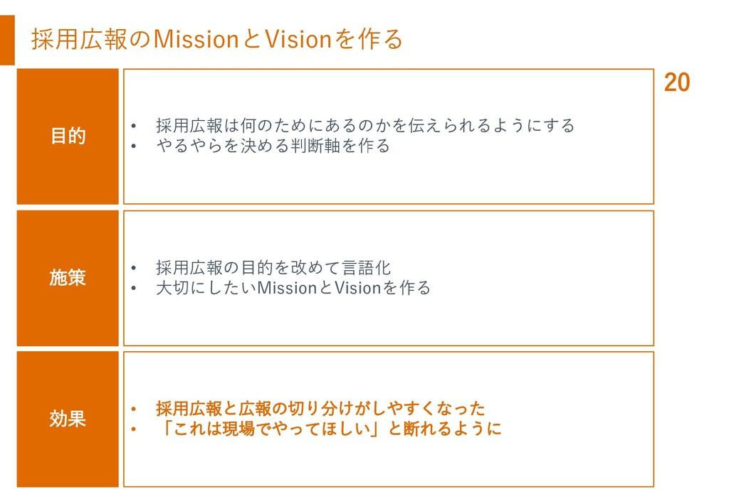 採用広報のMissionとVisionを作る 20 目的 • 採用広報は何のためにあるのかを伝...
