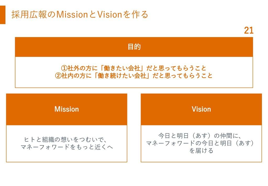 採用広報のMissionとVisionを作る 21 Vision 今日と明日(あす)の仲間に、...