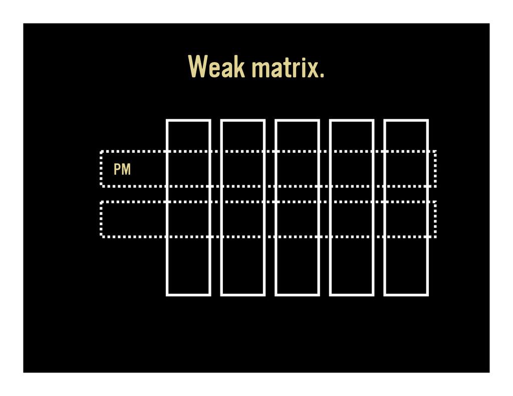 Weak matrix. PM