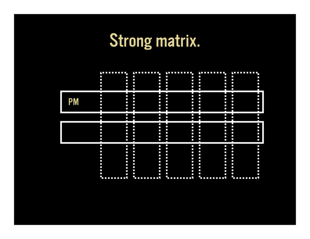Strong matrix. PM