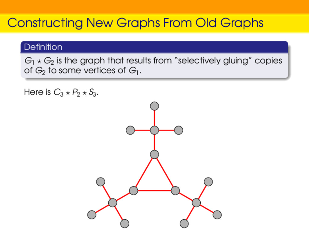 Constructing New Graphs From Old Graphs Definiti...