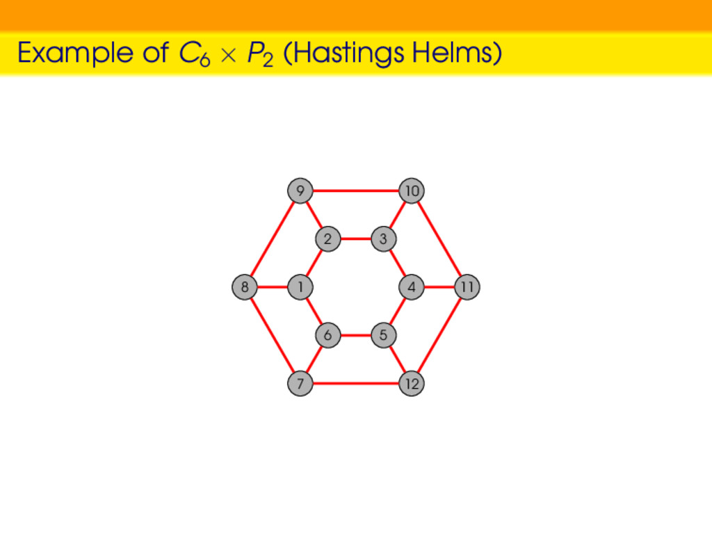 Example of C6 × P2 (Hastings Helms) 1 2 3 4 5 6...