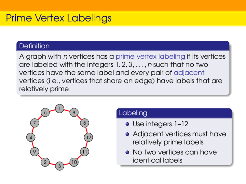 Prime Vertex Labelings Definition A graph with n...